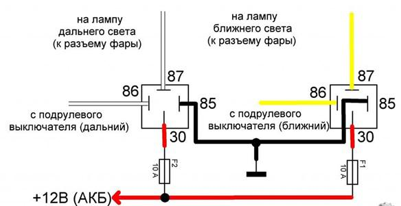 Схема подключения света уаз