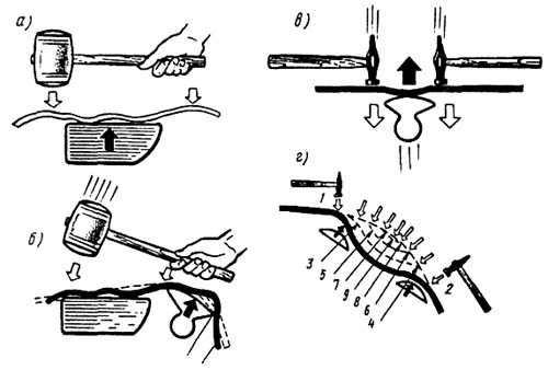 Инструмент для рихтовки автомобиля своими руками